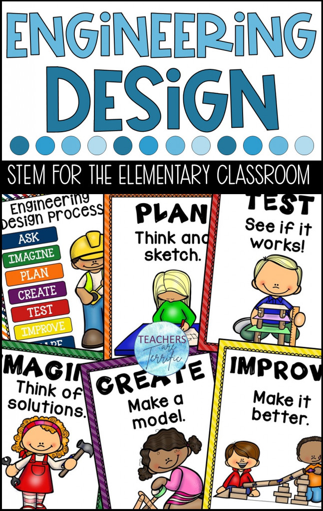 STEM – Engineering Design Process Posters: This is a full size Poster Set featuring the steps of the Engineering Design Process with primary colors!